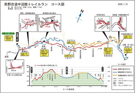 トレイルランコース図