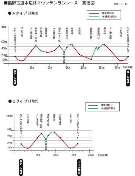 2011nakahechi_koutei.jpg